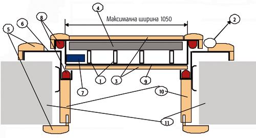 Интекст врати - схема на блиндирана врата