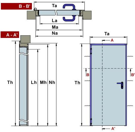 Технически параметри на врати Turia